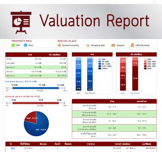 ตัวอย่างรายงานระบบรายงานมูลค่า (Valuation Report)